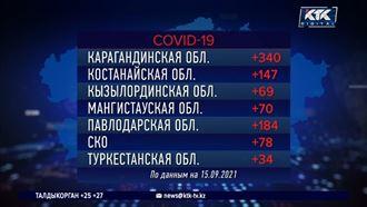 Суточный прирост ковид-положительных упал ниже 3 тысяч